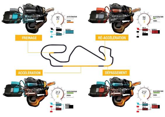F1 ranault motori energy 2014 b