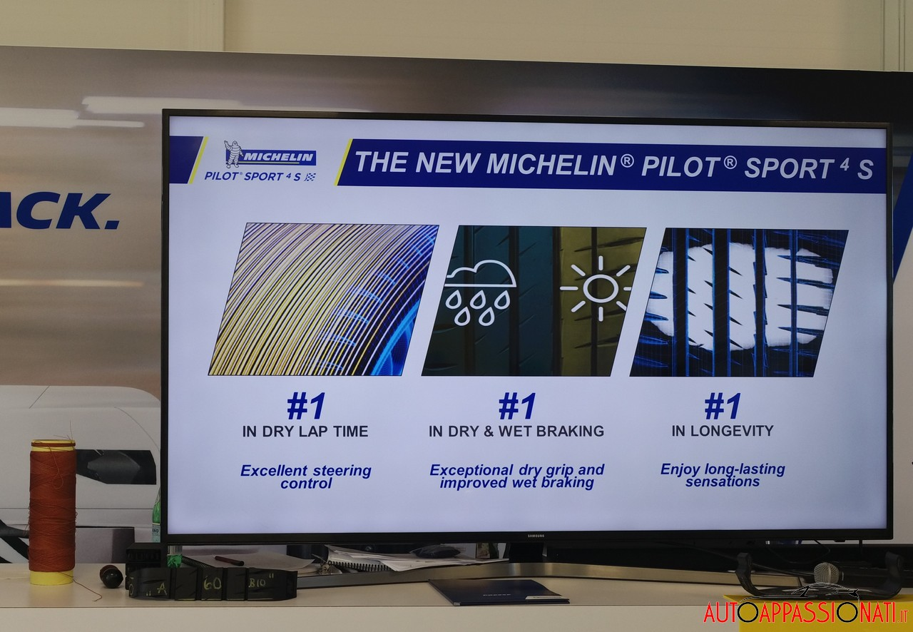 Michelin Pilot Sport 4 S - Test
