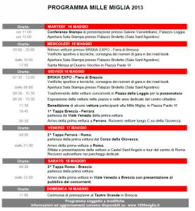Programma-mille-miglia-2013