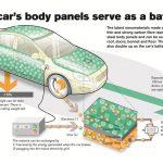 Volvo_New_Batteries_0002