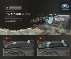 Land-Rover-Discovery-Vision-concept-Transparent-Bonnet