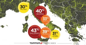 TomTom Traffic Index 2017