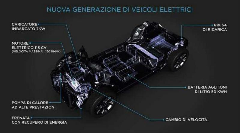 veicoli elettrici PSA