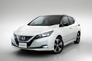 Nissan Futures