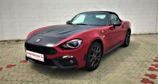 Abarth 124 Spider Romeo Ferraris