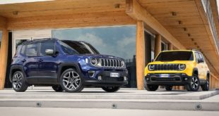 Nuova Jeep Renegade MY19 prova