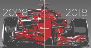 evoluzione dei freni in Formula 1