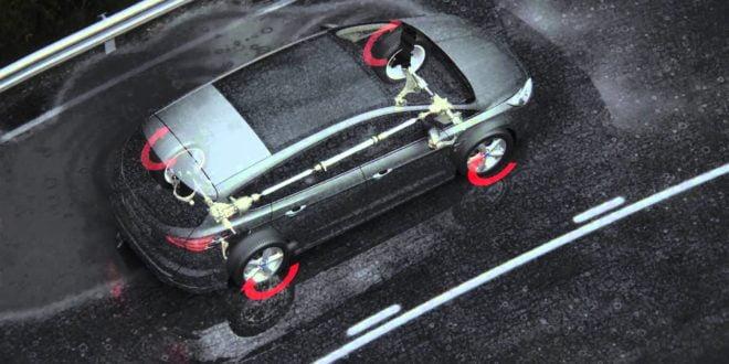 Ford Intelligent AWD
