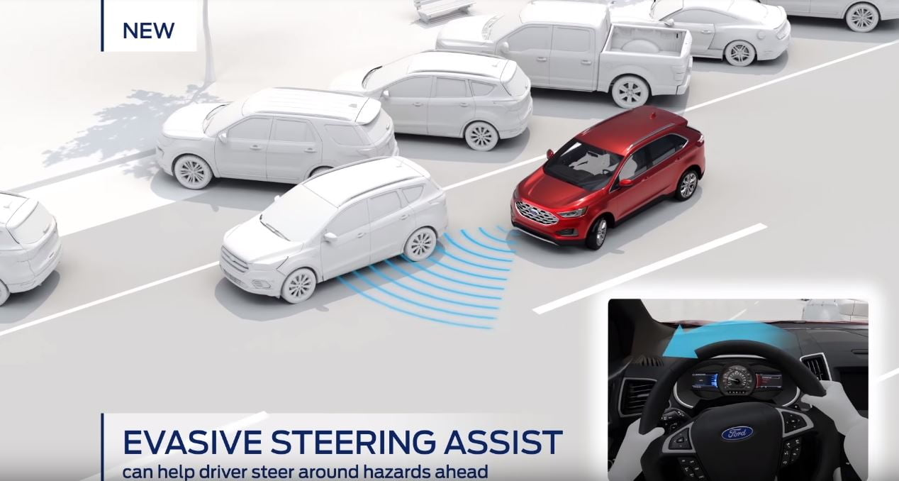 Ford ADAS co-pilot360