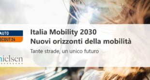 Italia Mobility 2030 AutoScout24