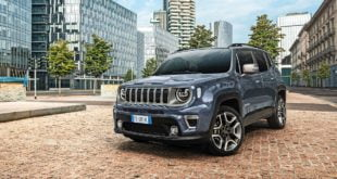 Jeep Renegade MY2020