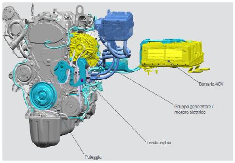 Ford Ecoboost Hybrid
