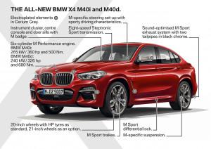 Nuova BMW X4