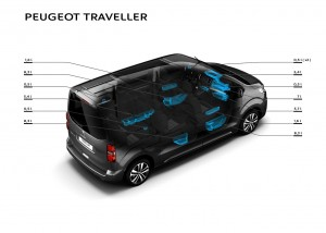 Nuovo Peugeot Traveller 24